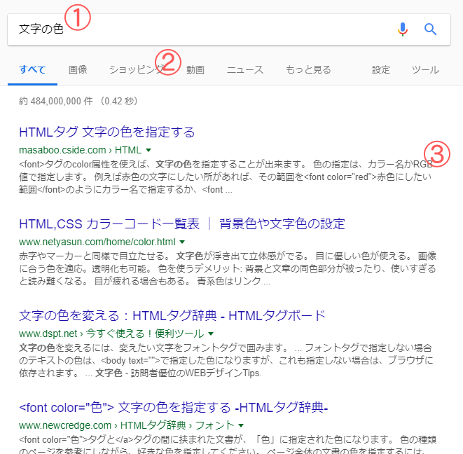 Googleの文字色